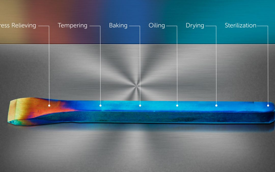 Heat Treat More Products Using Less Energy
